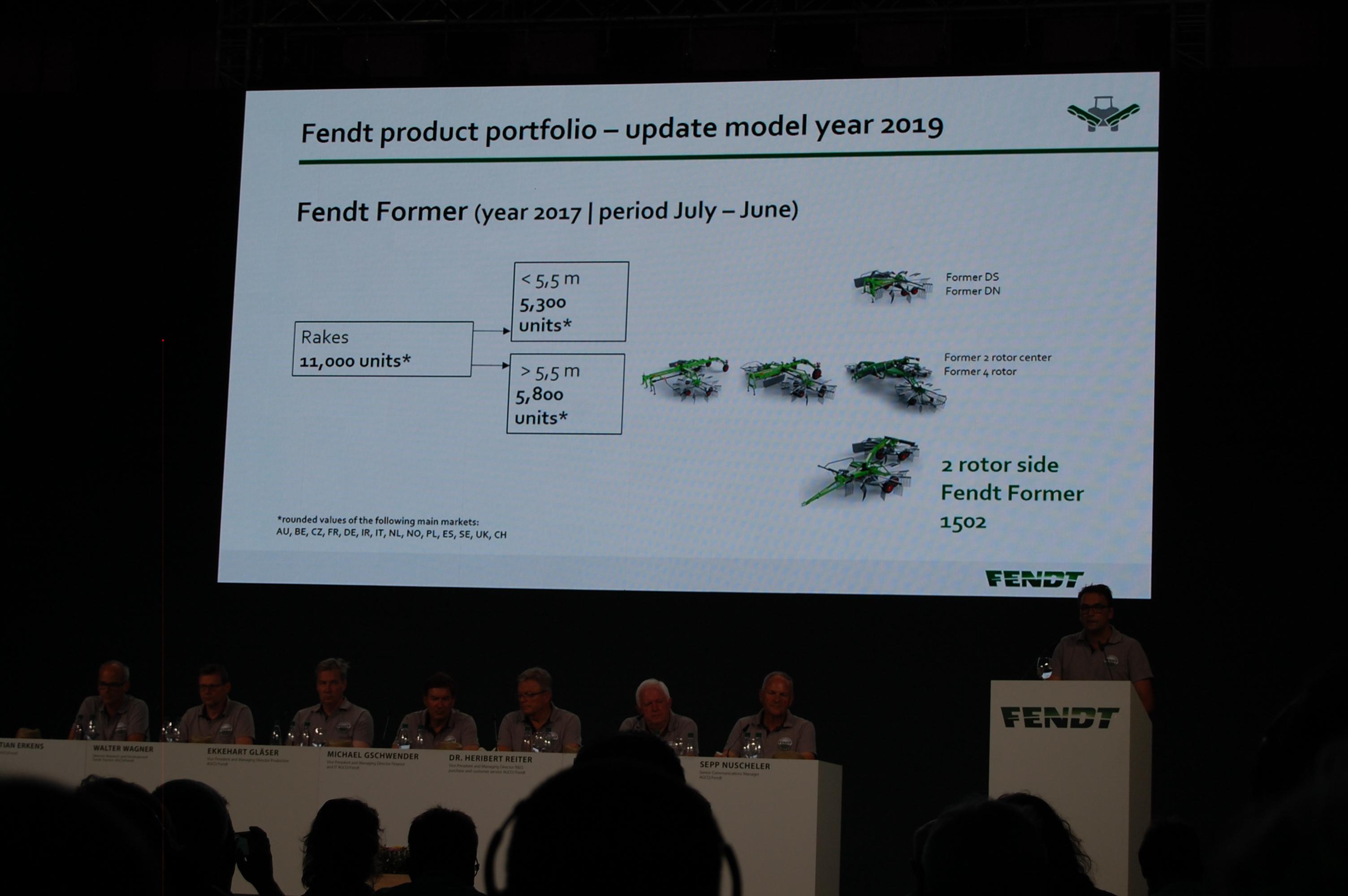 Fendt_Field_Day_Wadenbrunn2018-114